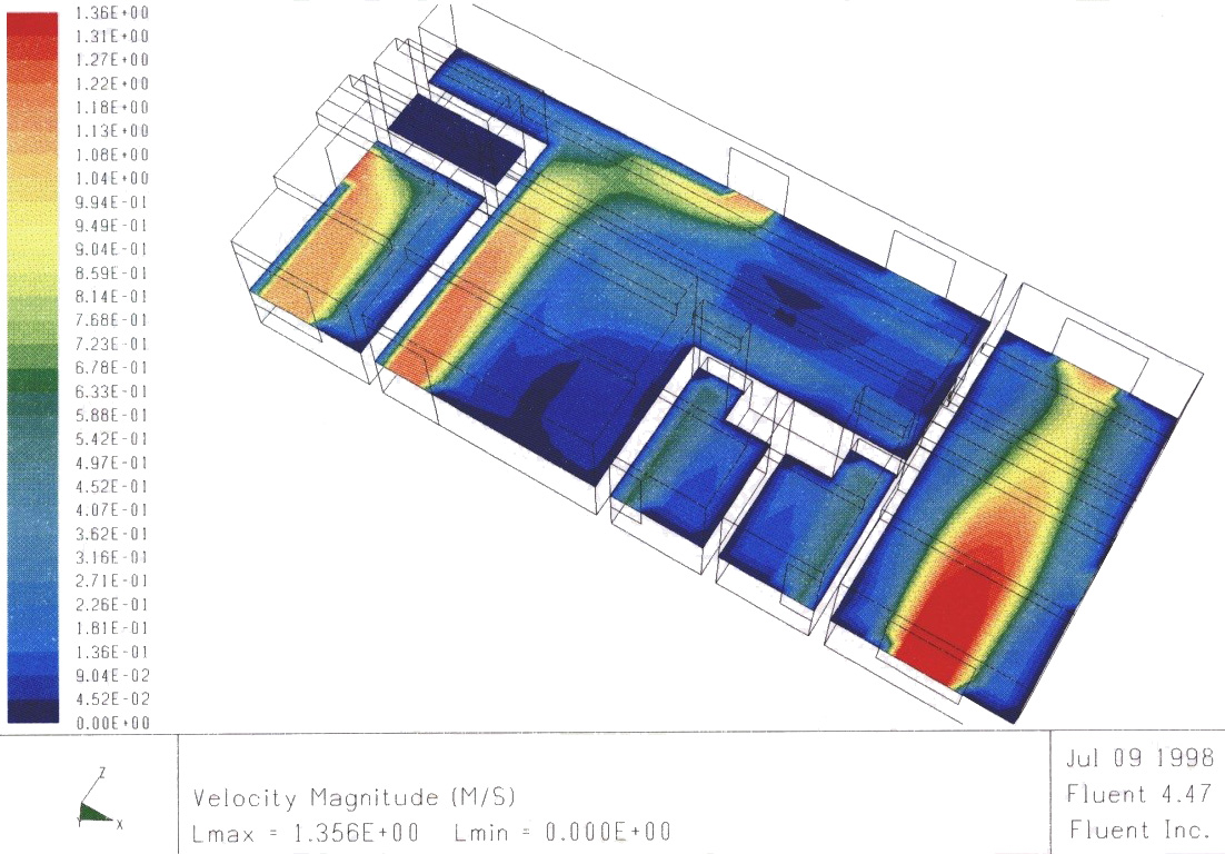 A 3D CFD study of internal cross ventilation